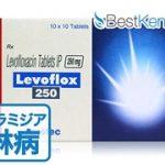 抗生物質 市販 飲み薬を通販で購入する方法